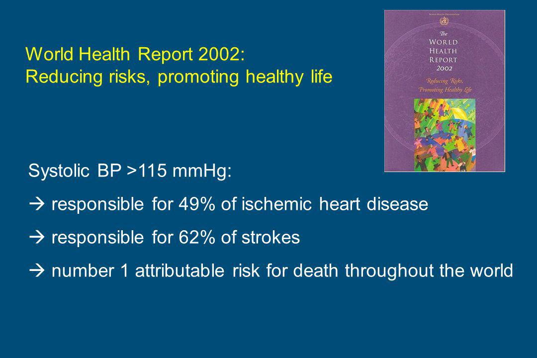 Brussels, Milk & Health 2011 World Health Report 2002: Reducing risks, promoting healthy life Systolic BP >115 mmHg: responsible for 49% of ischemic heart disease responsible for 62% of strokes number 1 attributable risk for death throughout the world