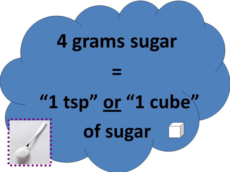 4 grams sugar = 1 tsp or 1 cube of sugar