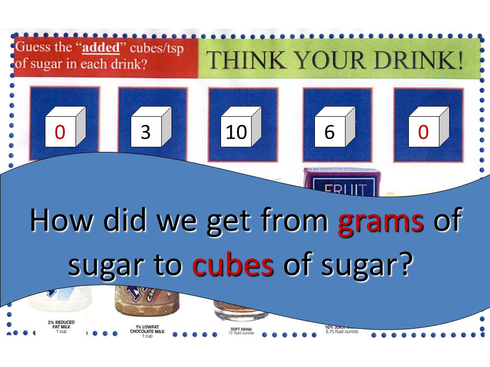 310600 How did we get from grams of How did we get from grams of sugar to cubes of sugar