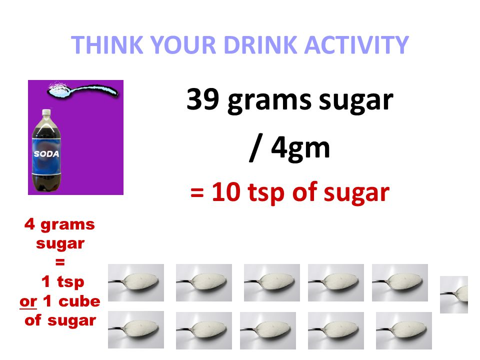 THINK YOUR DRINK ACTIVITY 39 grams sugar / 4gm = 10 tsp of sugar 4 grams sugar = 1 tsp or 1 cube of sugar