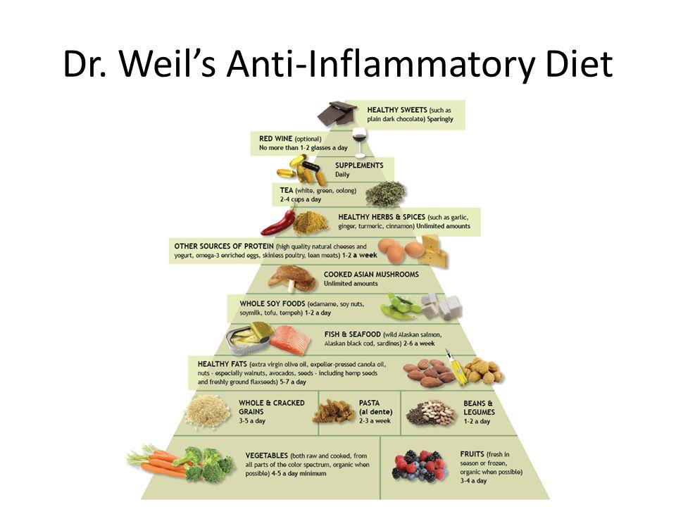Dr. Weils Anti-Inflammatory Diet