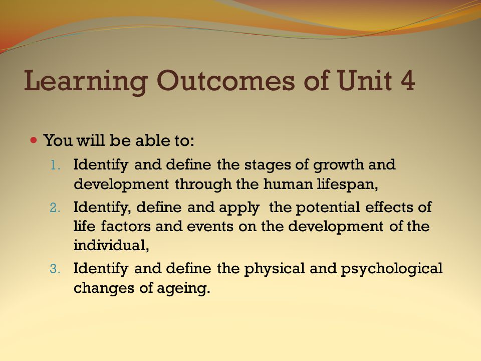 Learning Outcomes of Unit 4 You will be able to: 1.