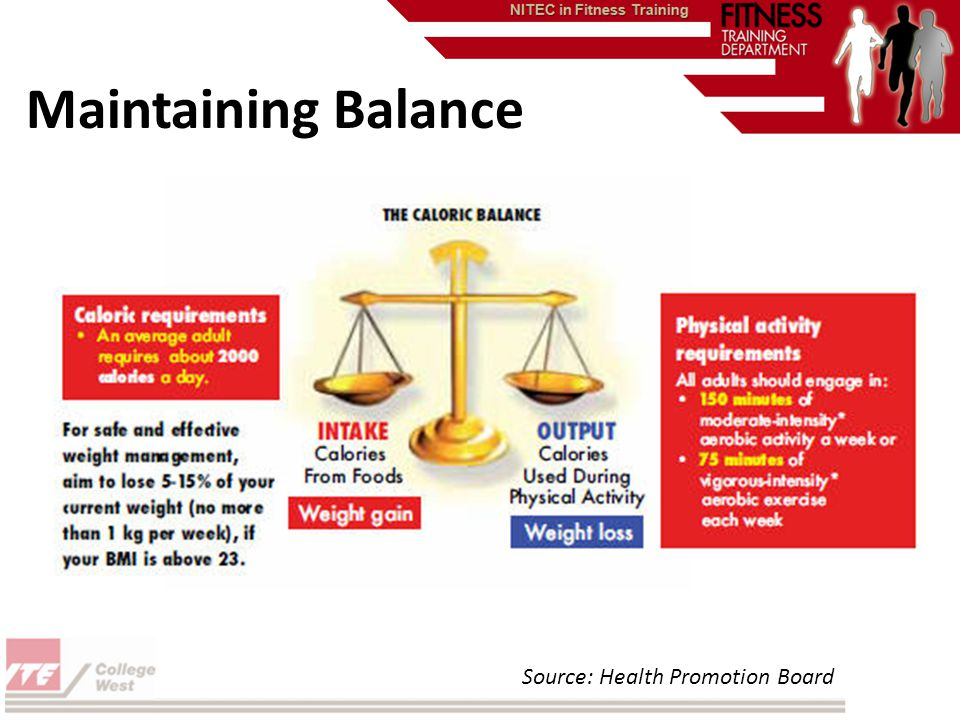 Maintaining Balance Source: Health Promotion Board