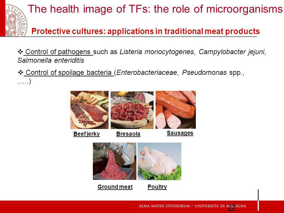 The health image of TFs: the role of microorganisms 23 Protective cultures: applications in traditional meat products Beef jerkyBresaola Sausages Control of pathogens such as Listeria monocytogenes, Campylobacter jejuni, Salmonella enteriditis Control of spoilage bacteria (Enterobacteriaceae, Pseudomonas spp., …..) Ground meatPoultry