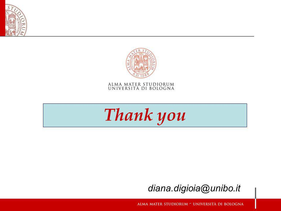 Thank you diana.digioia@unibo.it