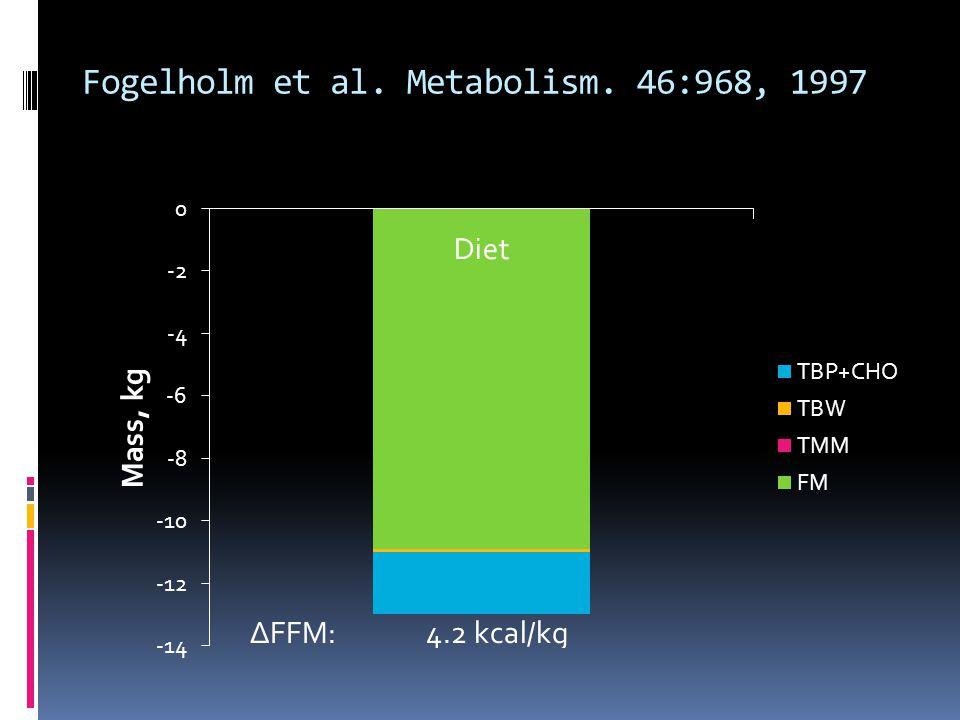 Fogelholm et al. Metabolism. 46:968, 1997