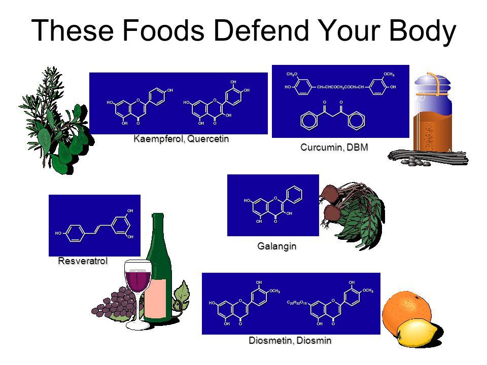 These Foods Defend Your Body Curcumin, DBM Resveratrol Diosmetin, Diosmin Galangin Kaempferol, Quercetin