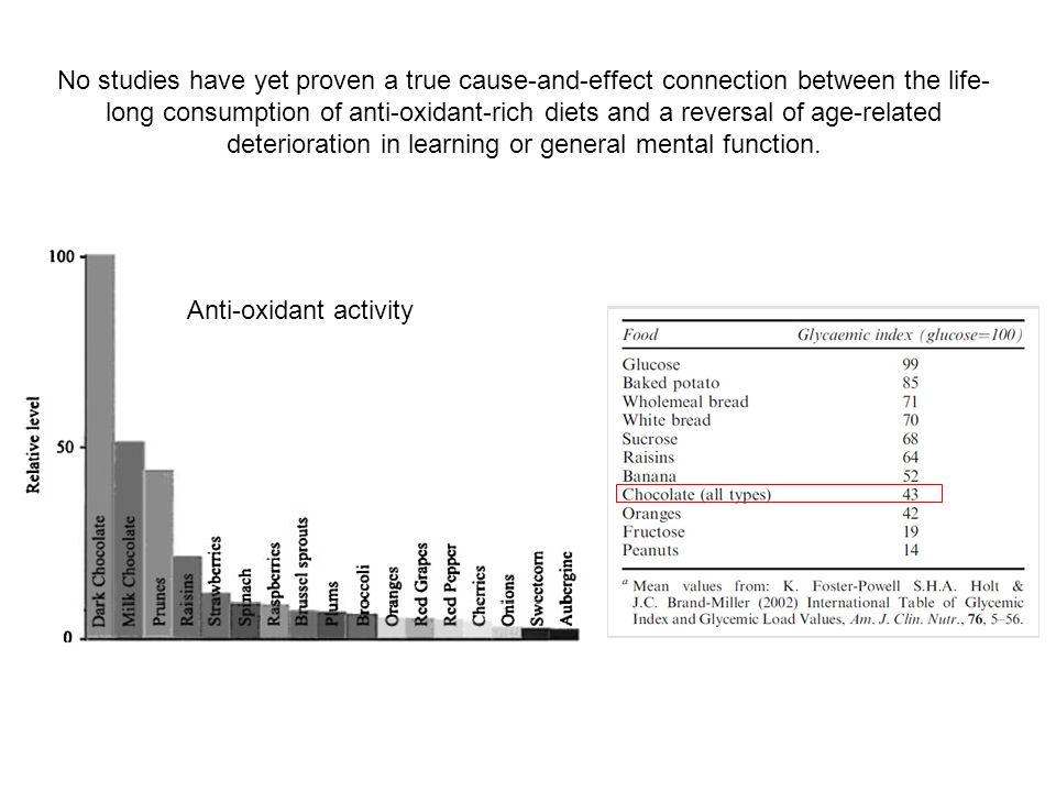 No studies have yet proven a true cause-and-effect connection between the life- long consumption of anti-oxidant-rich diets and a reversal of age-related deterioration in learning or general mental function.
