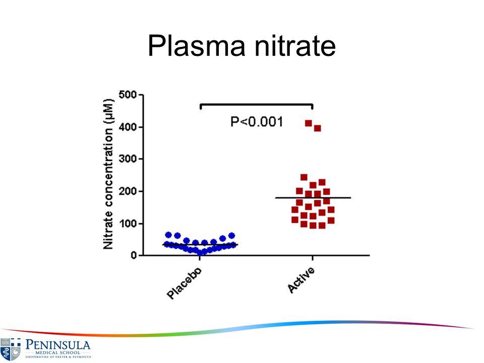 Plasma nitrate