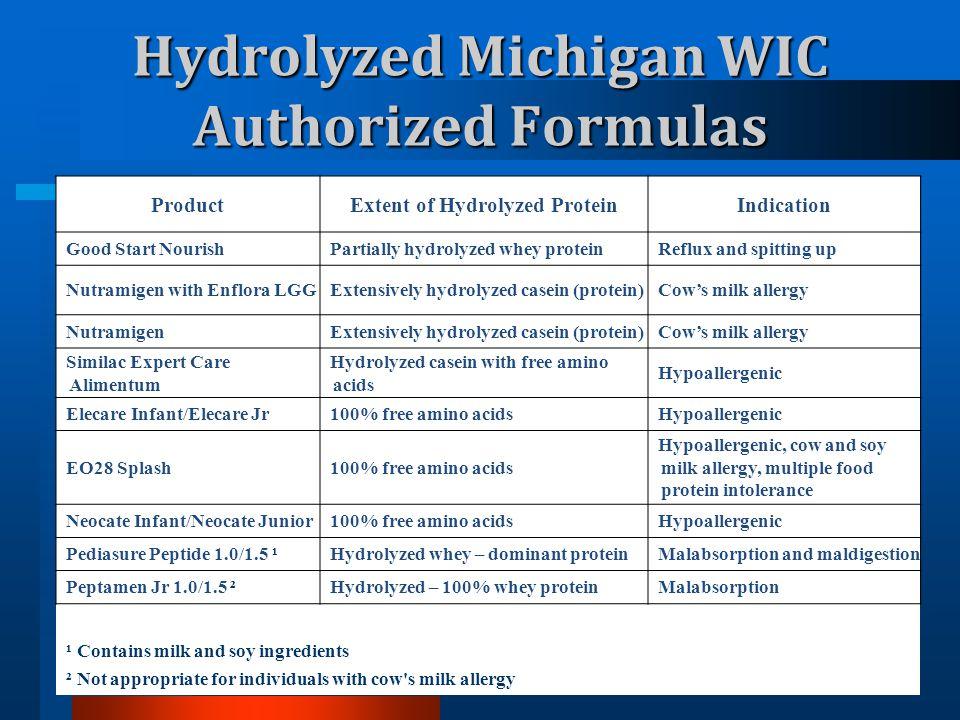 Hydrolyzed Michigan WIC Authorized Formulas ProductExtent of Hydrolyzed ProteinIndication Good Start Nourish Partially hydrolyzed whey protein Reflux