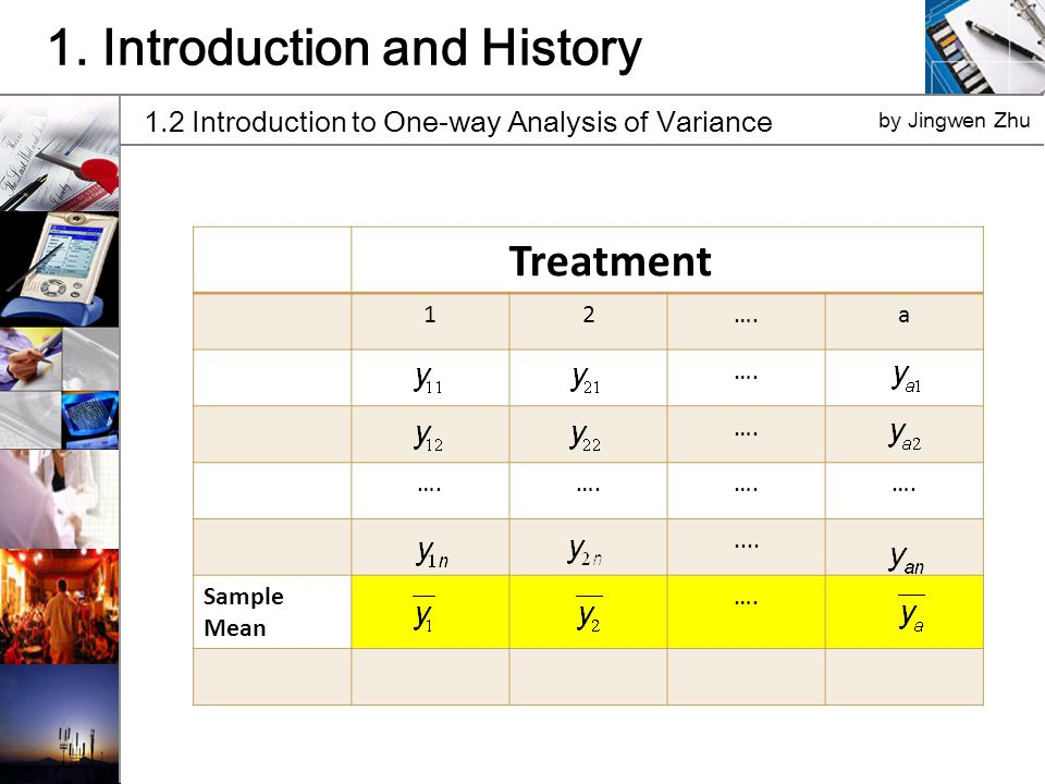 Treatment 12….a.... Sample Mean …. 1.2 Introduction to One-way Analysis of Variance by Jingwen Zhu 1. Introduction and History