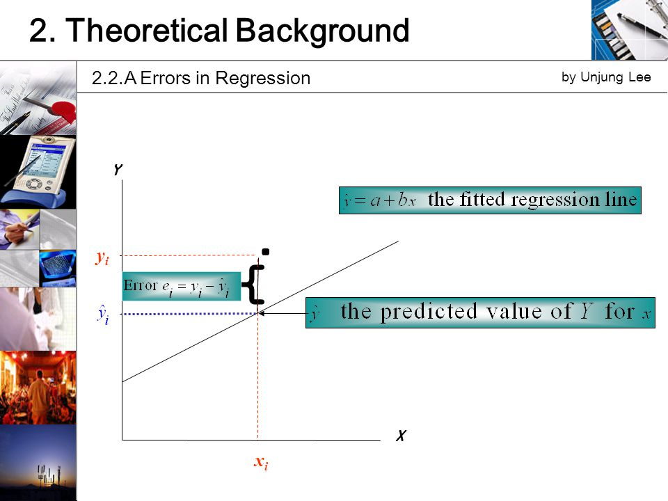 . { Y X xixi yiyi 2.2.A Errors in Regression by Unjung Lee 2. Theoretical Background