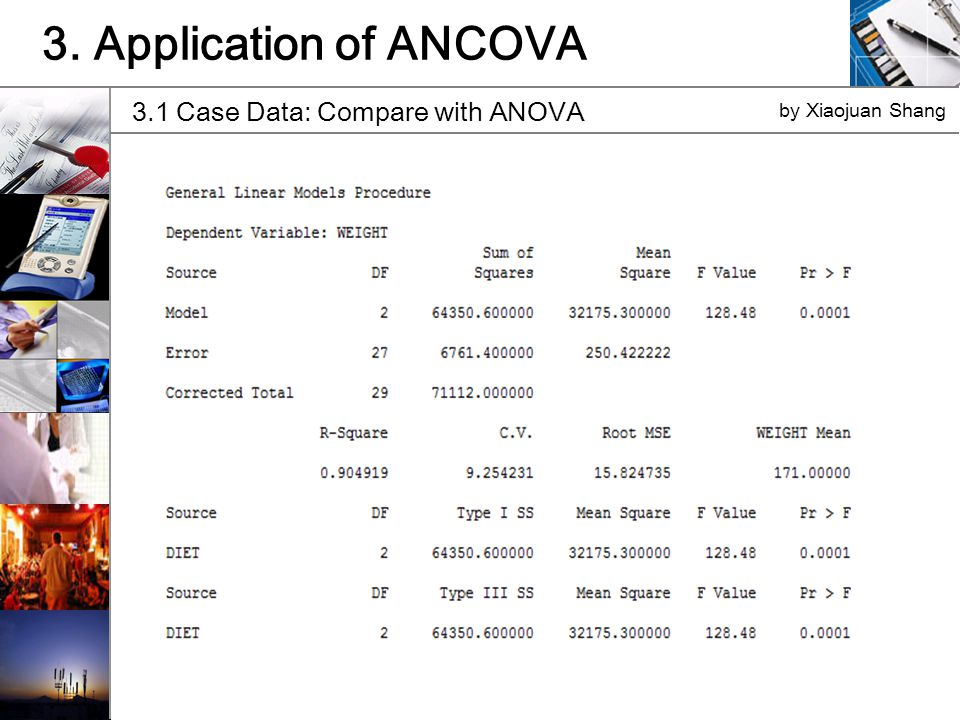 3.1 Case Data: Compare with ANOVA by Xiaojuan Shang 3. Application of ANCOVA
