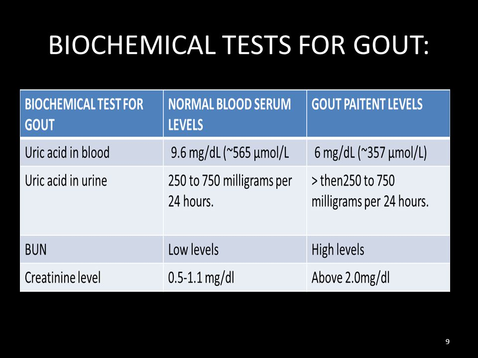 BIOCHEMICAL TESTS FOR GOUT: 9