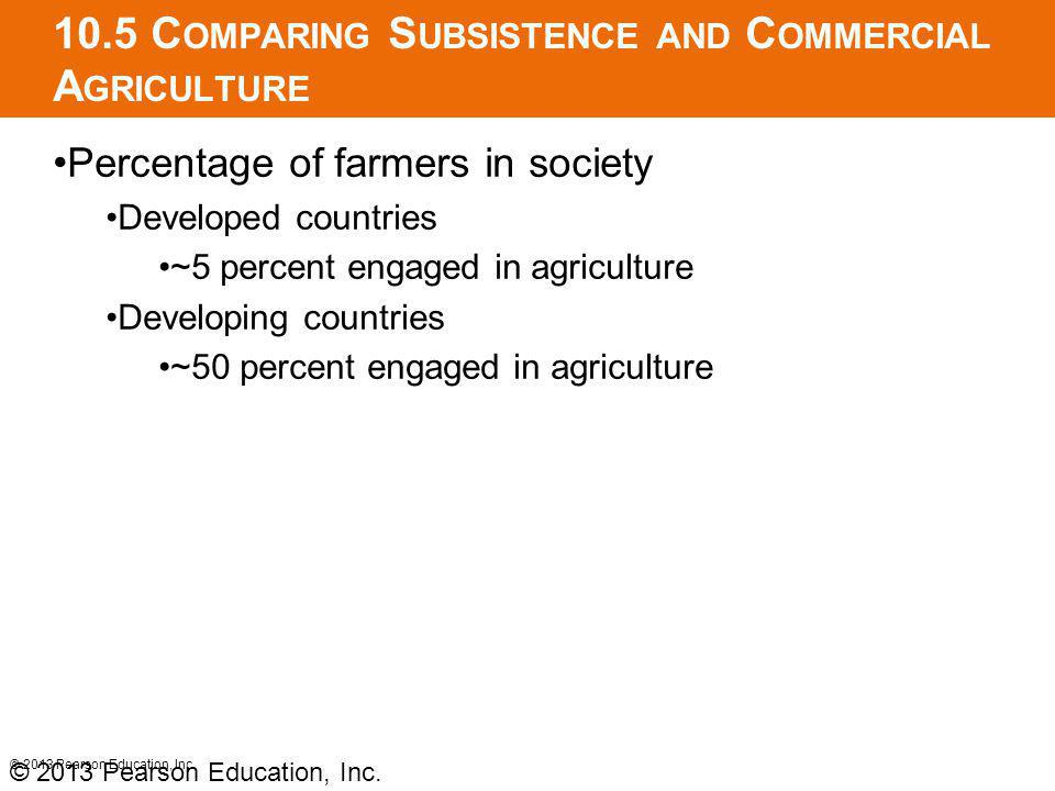 10.5 C OMPARING S UBSISTENCE AND C OMMERCIAL A GRICULTURE Percentage of farmers in society Developed countries ~5 percent engaged in agriculture Devel