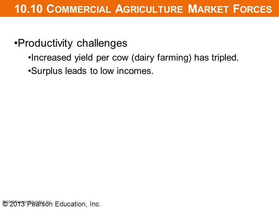 10.10 C OMMERCIAL A GRICULTURE M ARKET F ORCES Productivity challenges Increased yield per cow (dairy farming) has tripled.