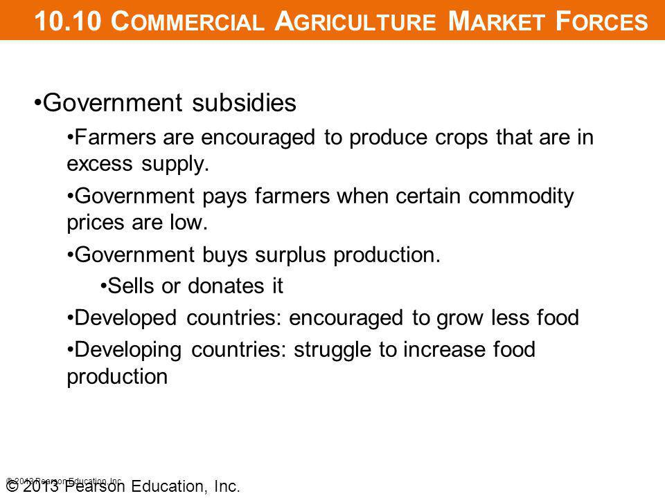 10.10 C OMMERCIAL A GRICULTURE M ARKET F ORCES Government subsidies Farmers are encouraged to produce crops that are in excess supply. Government pays