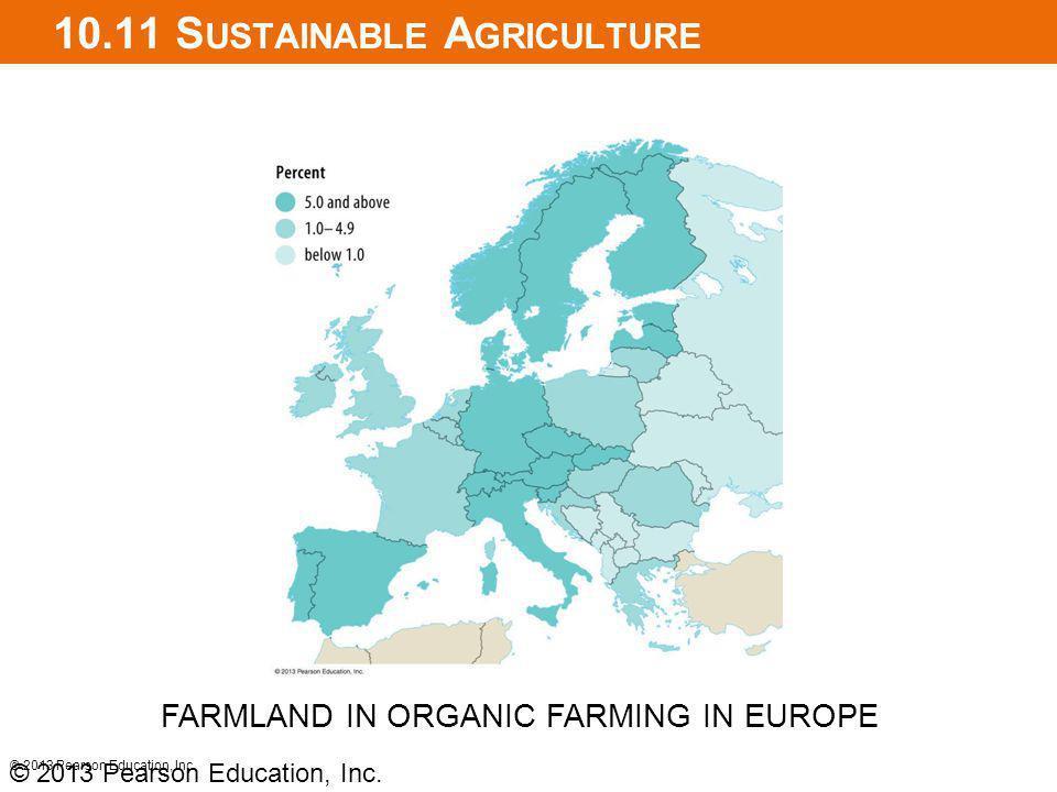 10.11 S USTAINABLE A GRICULTURE © 2013 Pearson Education, Inc. FARMLAND IN ORGANIC FARMING IN EUROPE © 2013 Pearson Education, Inc.