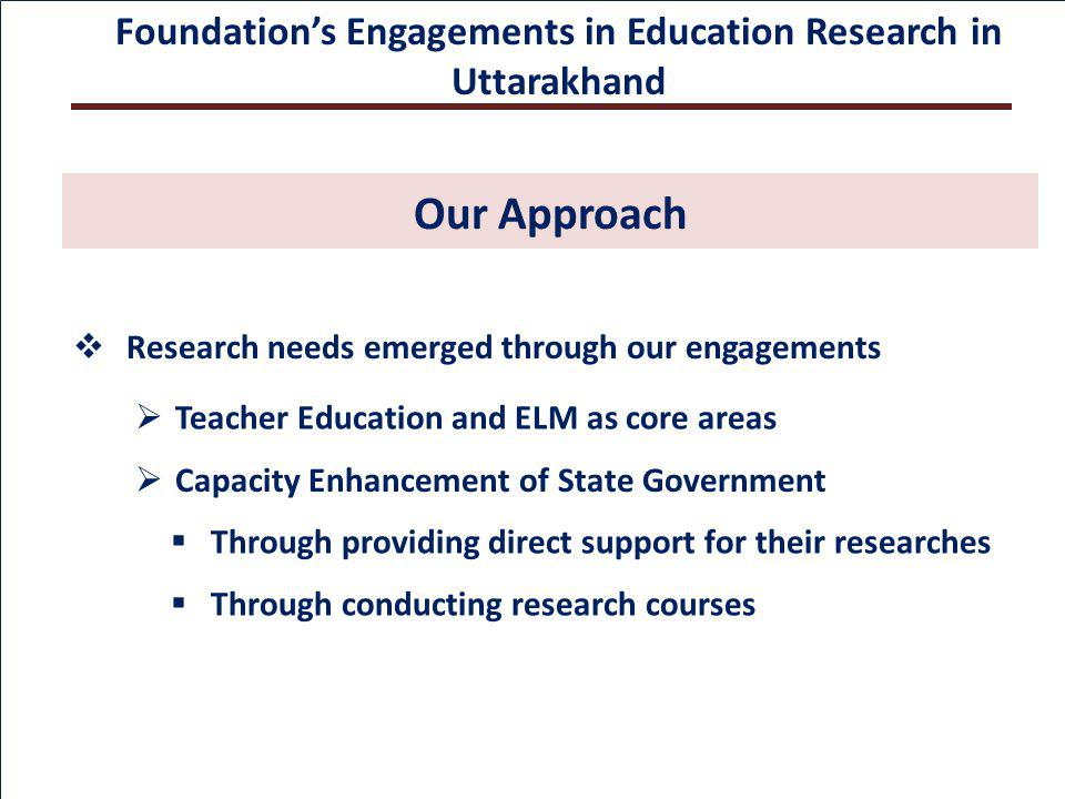 Foundations Engagements in Education Research in Uttarakhand Research needs emerged through our engagements Our Approach Teacher Education and ELM as core areas Capacity Enhancement of State Government Through providing direct support for their researches Through conducting research courses