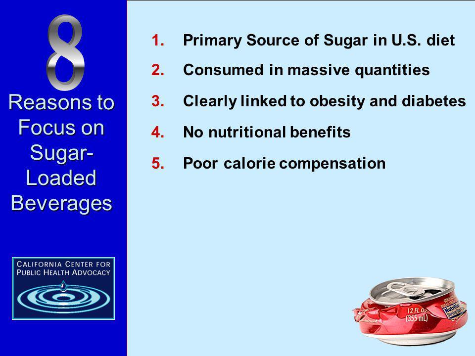 Reasons to Focus on Sugar- Loaded Beverages 7 Reasons to Focus on Sugar- Loaded Beverages 1.Primary Source of Sugar in U.S.