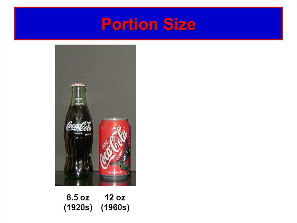 6.5 oz (1920s) 12 oz (1960s) 20 oz (1990s) 33 oz (1L) Today How did it happen Portion Size