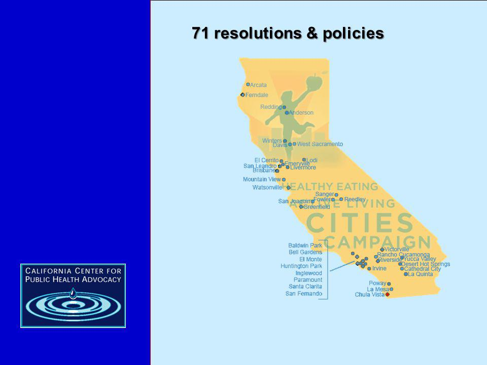 71 resolutions & policies