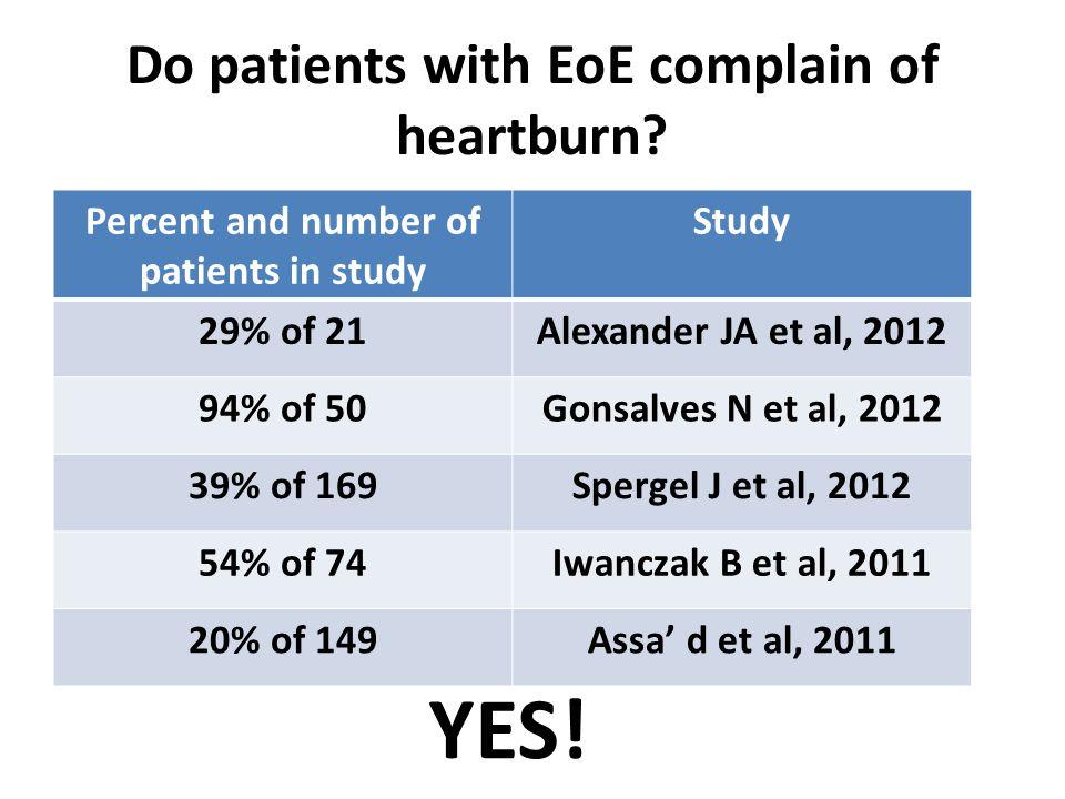 Do patients with EoE complain of heartburn.
