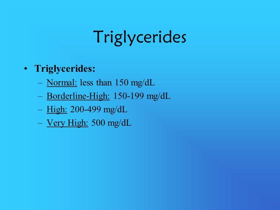 Triglycerides Triglycerides: –Normal: less than 150 mg/dL –Borderline-High: 150-199 mg/dL –High: 200-499 mg/dL –Very High: 500 mg/dL