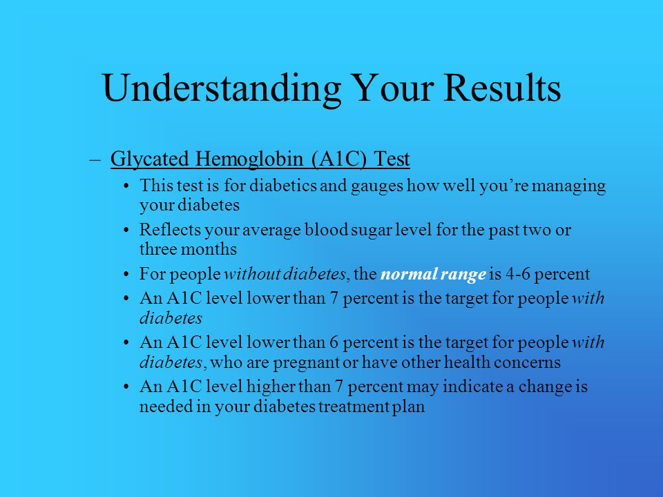–Glycated Hemoglobin (A1C) Test This test is for diabetics and gauges how well youre managing your diabetes Reflects your average blood sugar level fo