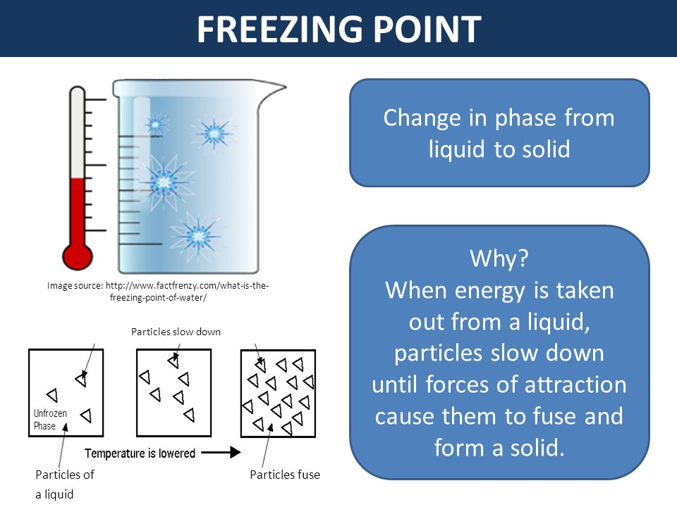 FREEZING POINT Change in phase from liquid to solid Why? When energy is taken out from a liquid, particles slow down until forces of attraction cause