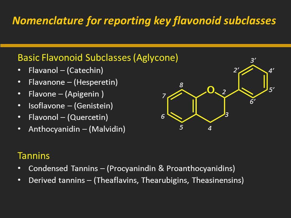 Nomenclature for reporting key flavonoid subclasses Basic Flavonoid Subclasses (Aglycone) Flavanol – (Catechin) Flavanone – (Hesperetin) Flavone – (Apigenin ) Isoflavone – (Genistein) Flavonol – (Quercetin) Anthocyanidin – (Malvidin) Tannins Condensed Tannins – (Procyanindin & Proanthocyanidins) Derived tannins – (Theaflavins, Thearubigins, Theasinensins) 2 3 4 5 7 3 4 5 2 6 6 8