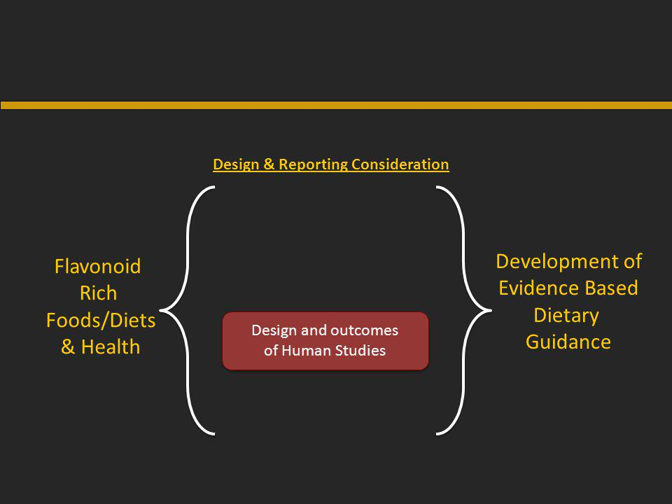 Flavonoid Rich Foods/Diets & Health Development of Evidence Based Dietary Guidance Design and outcomes of Human Studies Design & Reporting Consideration