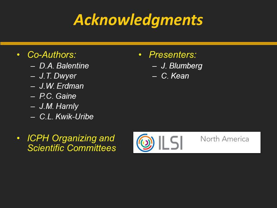 Acknowledgments Co-Authors: –D.A. Balentine –J.T.