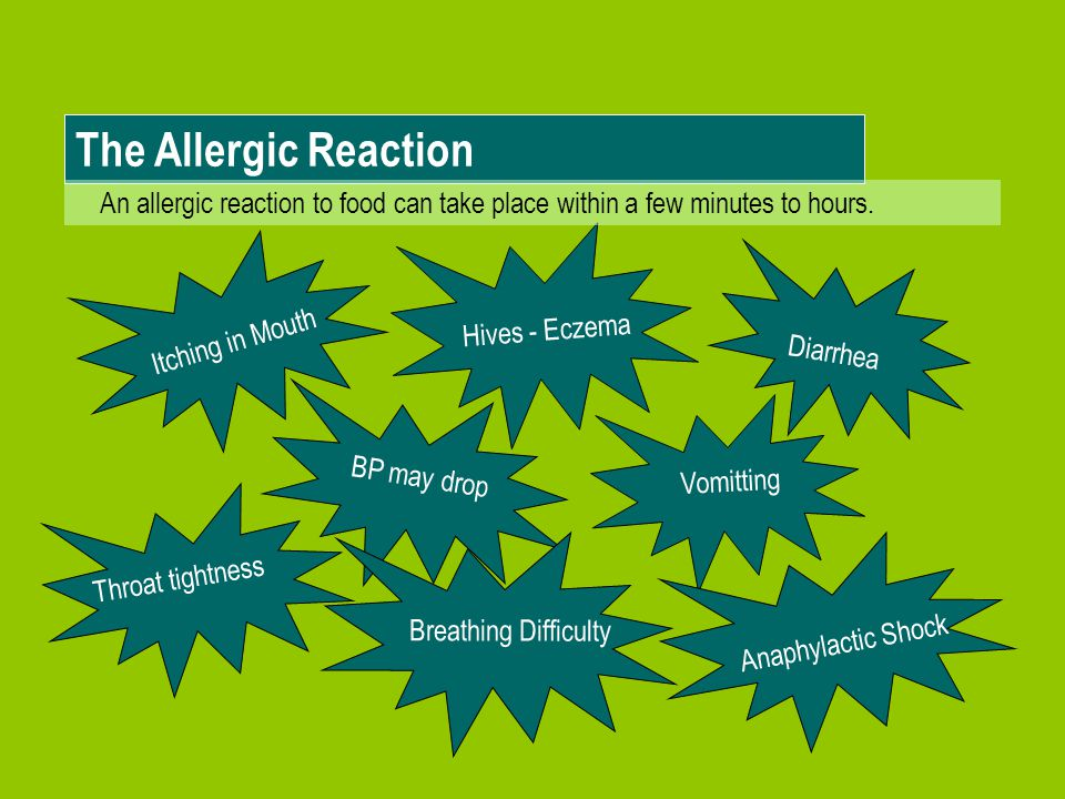 The Allergic Reaction Vomitting Diarrhea Itching in Mouth BP may drop Hives - Eczema Throat tightness Breathing Difficulty Anaphylactic Shock An allergic reaction to food can take place within a few minutes to hours.