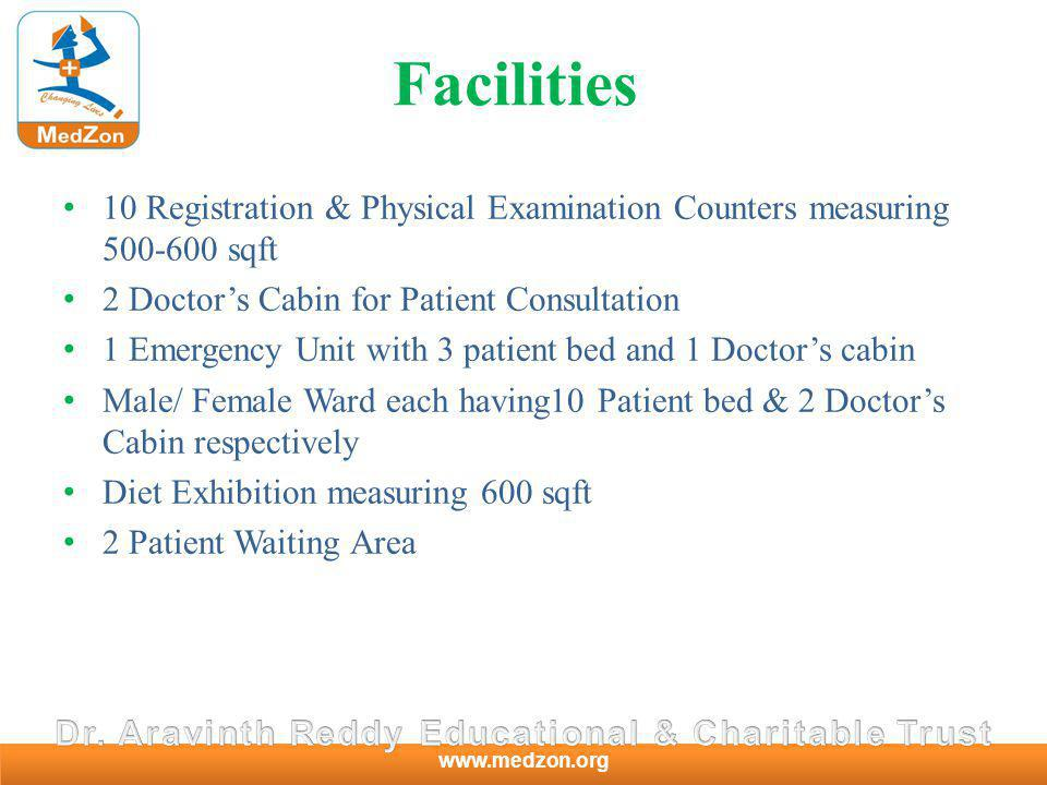 www.medzon.org Facilities 10 Registration & Physical Examination Counters measuring 500-600 sqft 2 Doctors Cabin for Patient Consultation 1 Emergency Unit with 3 patient bed and 1 Doctors cabin Male/ Female Ward each having10 Patient bed & 2 Doctors Cabin respectively Diet Exhibition measuring 600 sqft 2 Patient Waiting Area