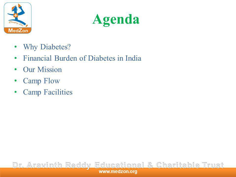 www.medzon.org Agenda Why Diabetes.