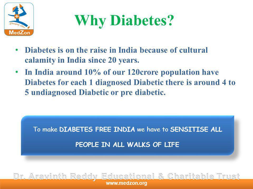 www.medzon.org Why Diabetes.