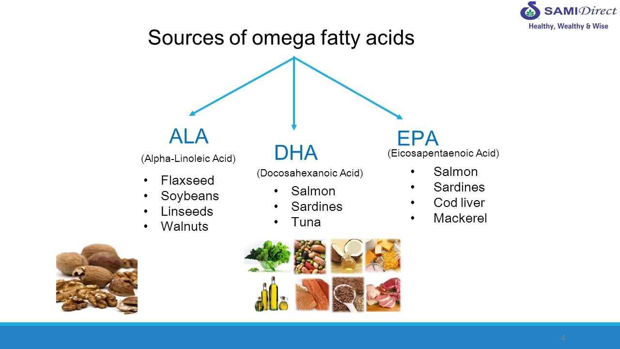 4 Recommended Adequate Intakes (AI) for Omega Fatty Acids Note: Up to 10% of the above amounts (AI values) may be in the form of DHA + EPA (Food and Nutrition Board, USA, 2002)