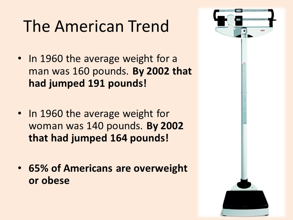 The American Trend In 1960 the average weight for a man was 160 pounds. By 2002 that had jumped 191 pounds! In 1960 the average weight for woman was 1