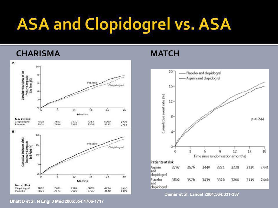 Bhatt D et al. N Engl J Med 2006;354:1706-1717 Diener et al. Lancet 2004;364:331-337 CHARISMAMATCH