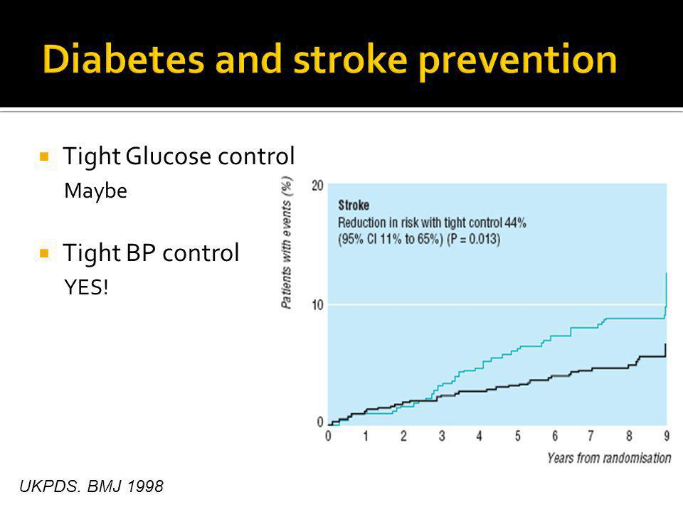 Tight Glucose control Maybe Tight BP control YES! UKPDS. BMJ 1998