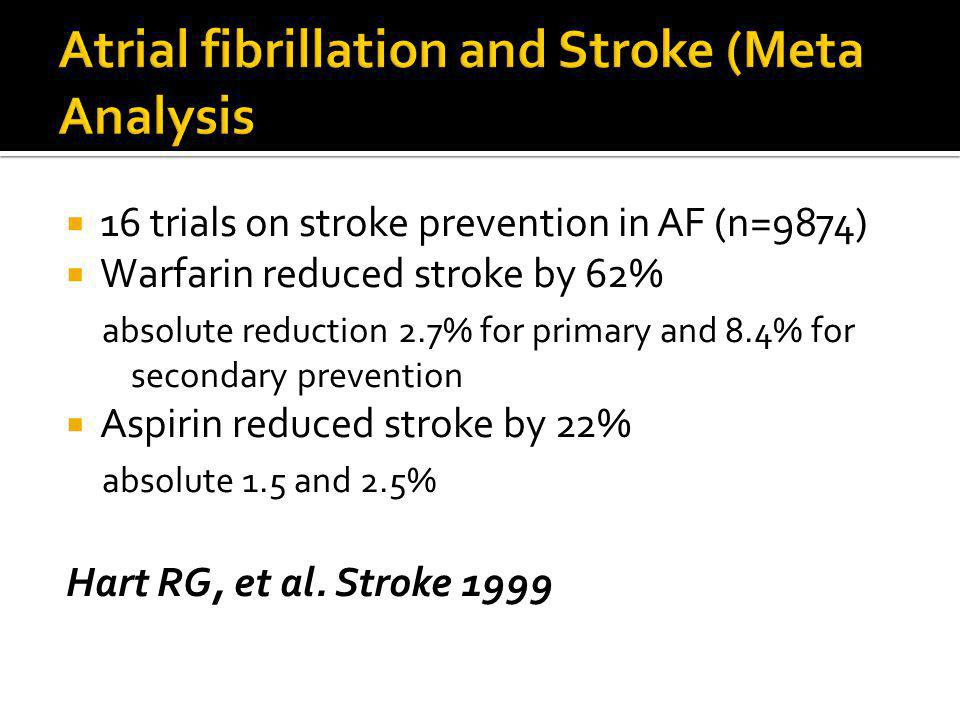 16 trials on stroke prevention in AF (n=9874) Warfarin reduced stroke by 62% absolute reduction 2.7% for primary and 8.4% for secondary prevention Aspirin reduced stroke by 22% absolute 1.5 and 2.5% Hart RG, et al.