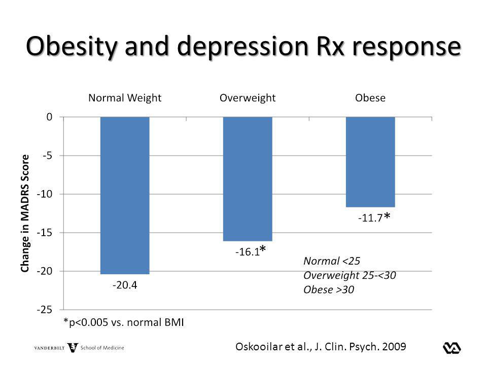 Obesity and depression Rx response Oskooilar et al., J. Clin. Psych. 2009