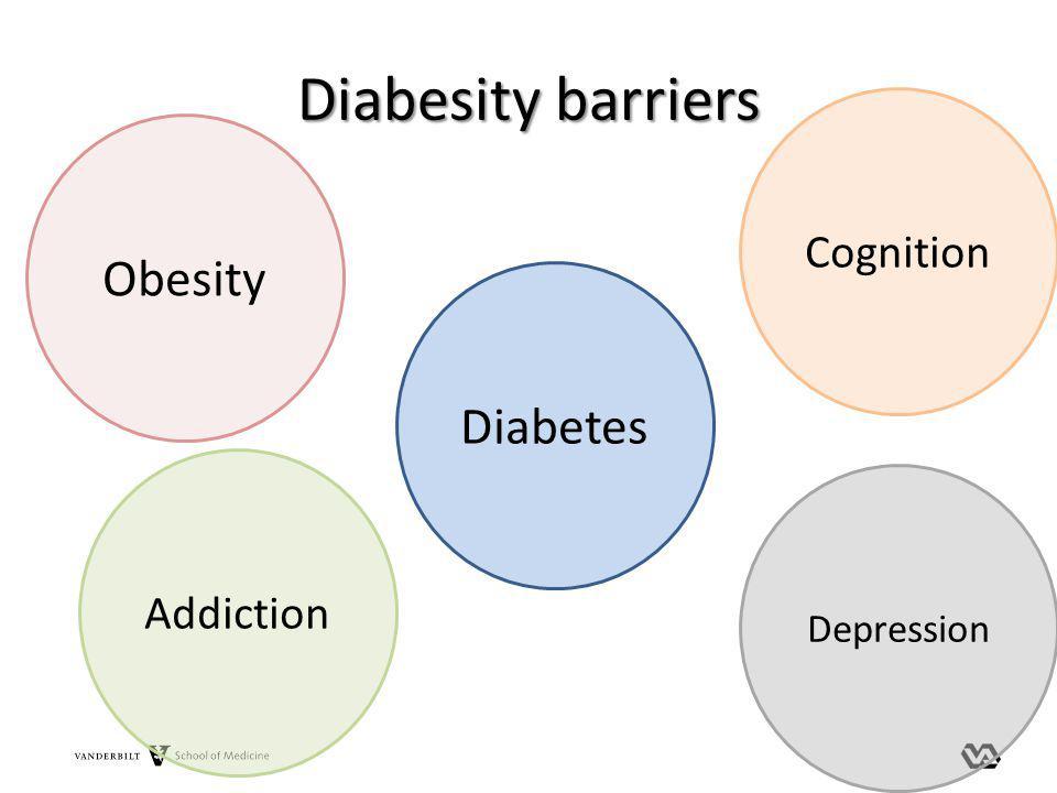 Diabesity barriers Diabetes Obesity Depression Addiction Cognition