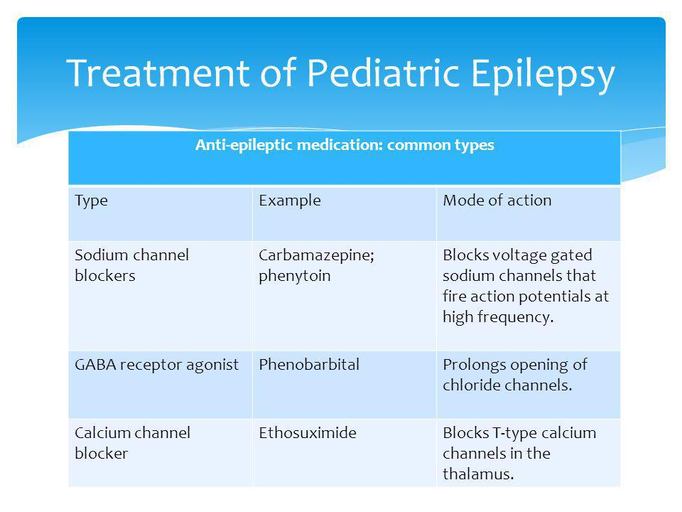 Anti-epileptic medication: common types TypeExampleMode of action Sodium channel blockers Carbamazepine; phenytoin Blocks voltage gated sodium channel