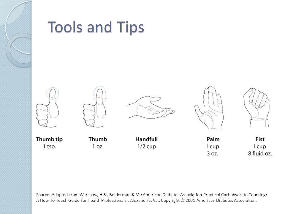 Tools and Tips Source: Adapted from Warshaw, H.S., Bolderman,K.M.: American Diabetes Association Practical Carbohydrate Counting: A How-To-Teach Guide
