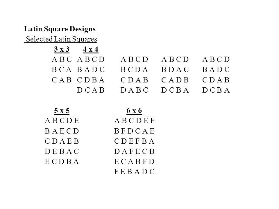 Selected Latin Squares 3 x 34 x 4 A B CA B C DA B C DA B C DA B C D B C AB A D CB C D AB D A CB A D C C A BC D B AC D A BC A D BC D A B D C A BD A B CD C B AD C B A 5 x 56 x 6 A B C D EA B C D E F B A E C DB F D C A E C D A E BC D E F B A D E B A CD A F E C B E C D B AE C A B F D F E B A D C