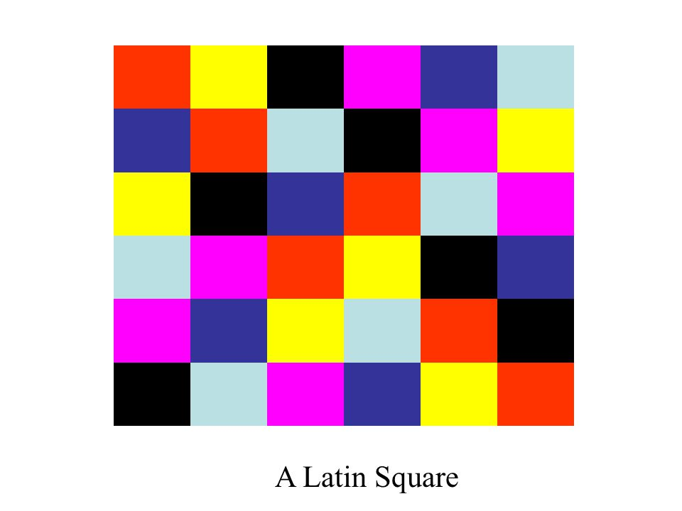 Definition A Latin square is a square array of objects (letters A, B, C, …) such that each object appears once and only once in each row and each column.