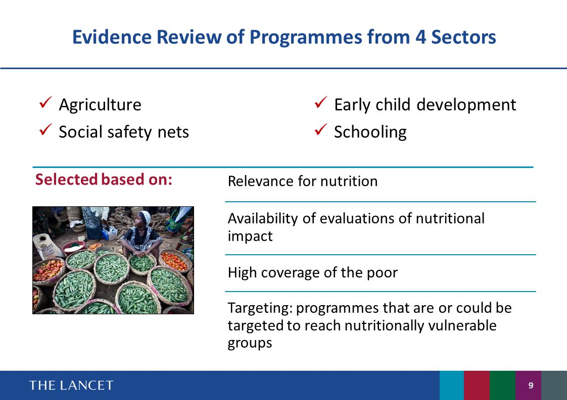 10 Key Findings Programmes in these sectors are successful at addressing several underlying determinants of nutrition, but evidence of nutritional impact is still limited Programmes in these sectors are successful at addressing several underlying determinants of nutrition, but evidence of nutritional impact is still limited
