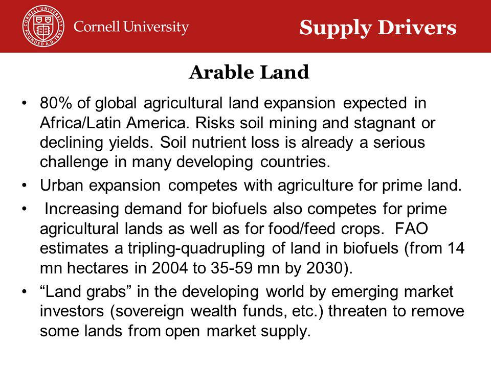 Arable Land 80% of global agricultural land expansion expected in Africa/Latin America.